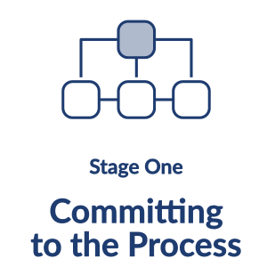 Stage One: Committing to the Process