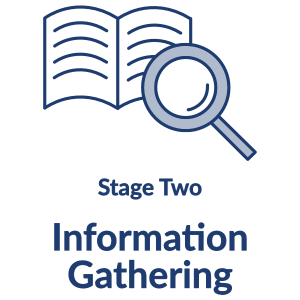 Stage Two: Information Gathering