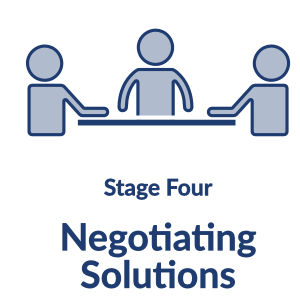 Stage Four: Negotiating Solutions
