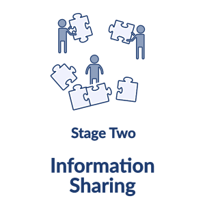 State Two: Information Sharing