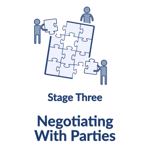 Stage Three: Negotiating with Parties