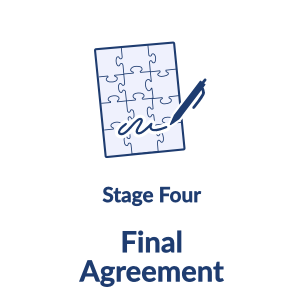 Stage Four: Final Agreement